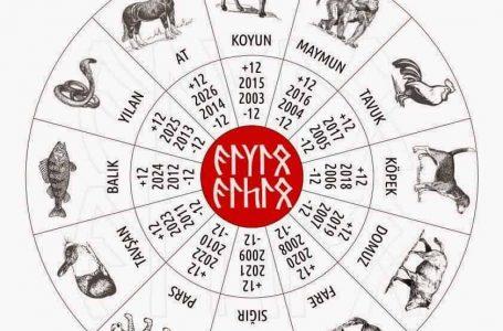 Kalendar kuno Turki ramalkan koronavirus, locust, kebakaran pada tahun 2020