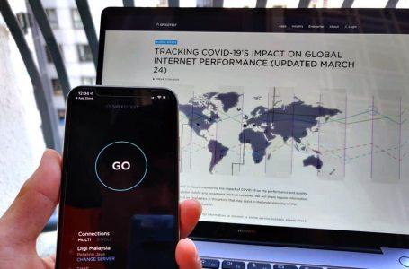 Impak COVID-19 terhadap kelajuan internet seluruh dunia termasuk Malaysia