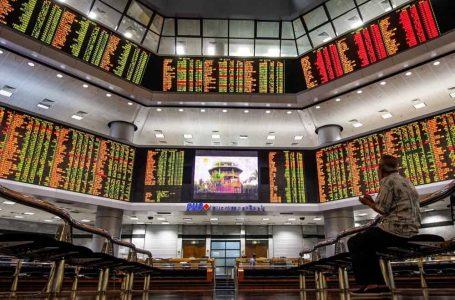 Bursa Malaysia dibuka terendah dalam tempoh 10 tahun